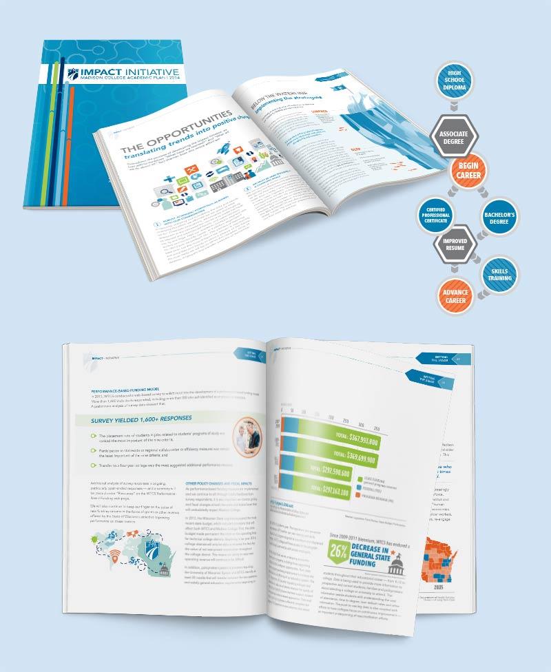 Madison College Impact Initiative Report